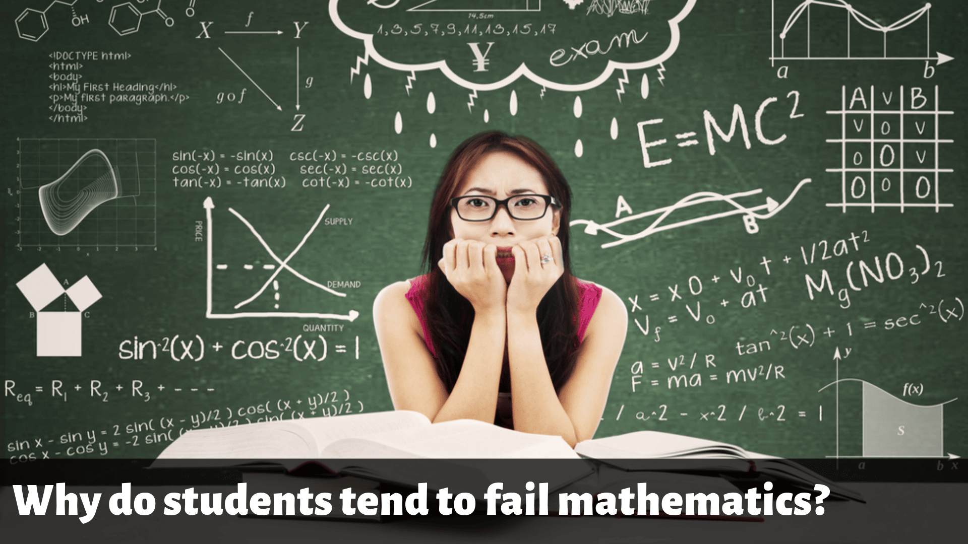 Why do students tend to fail mathematics?